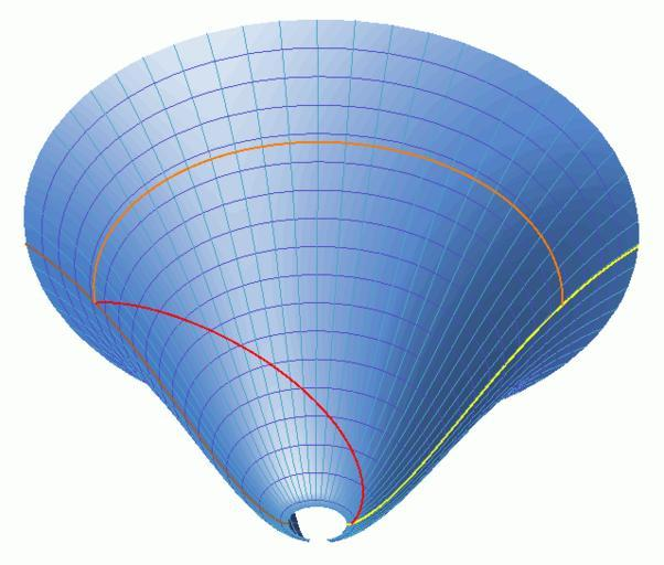 A blue cone with vertical and horizontal lines drawn on it.