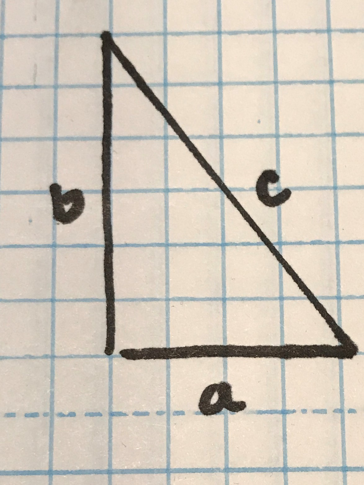 Shows a right triangle with sides labeled a, b and c.